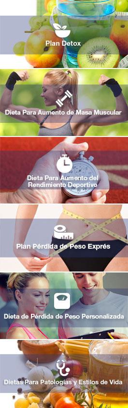 Banner creado para www.topnutrition.es